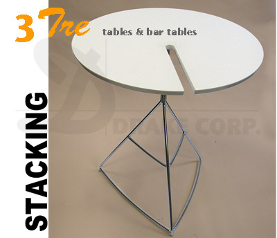 TRE3 TABLE 28